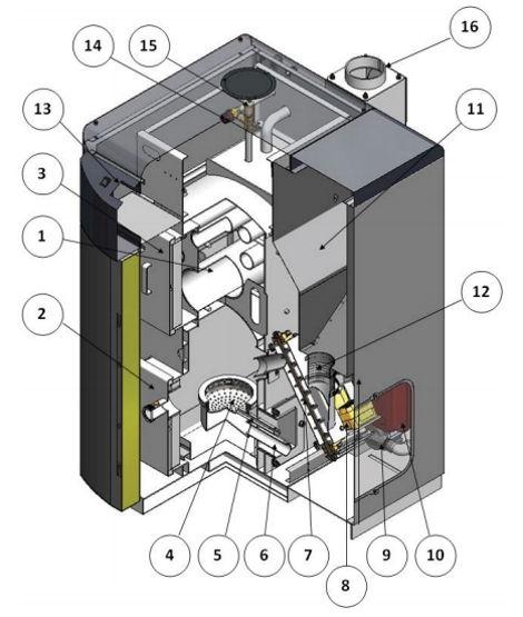Пеллетный котел Radijator BIOMAX