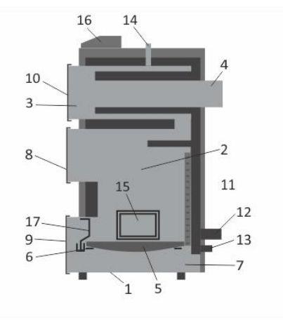 Схема котла Lavoro Eco LF
