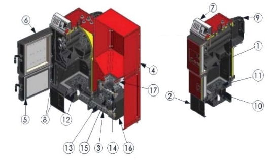 Пеллетный котел Radijator ECO COMFORT
